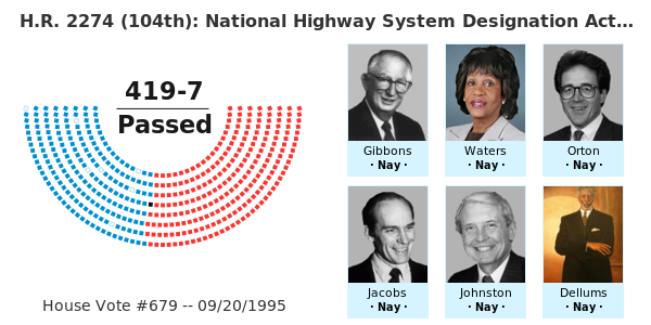 H R 2274 104th National Highway System Designation Act Of 1995 Govtrack Us