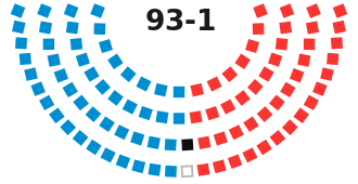 thumbnail image of vote