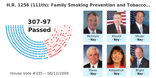 Family Smoking Prevention and Tobacco Control Act  [H.R. 1256]