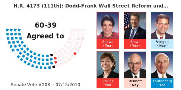 H R  4173 (111th): Dodd-Frank Wall Street Reform and