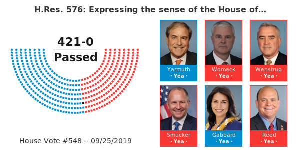 House vote demanding whistleblower complaint