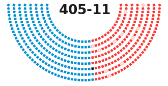 https://www.govtrack.us/congress/votes/116-2019/h591/diagram